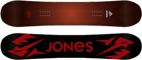 Jones Aviator